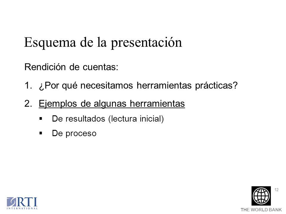 THE WORLD BANK 12 Esquema de la presentación Rendición de cuentas: 1.¿Por qué necesitamos herramientas prácticas? 2.Ejemplos de algunas herramientas D