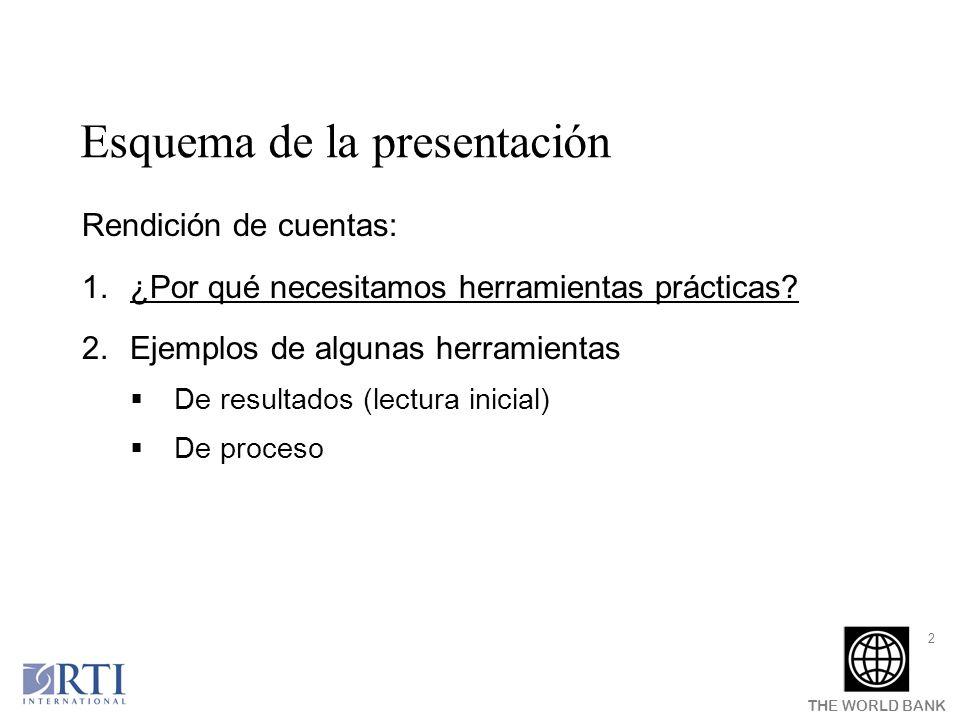 THE WORLD BANK 2 Esquema de la presentación Rendición de cuentas: 1.¿Por qué necesitamos herramientas prácticas? 2.Ejemplos de algunas herramientas De