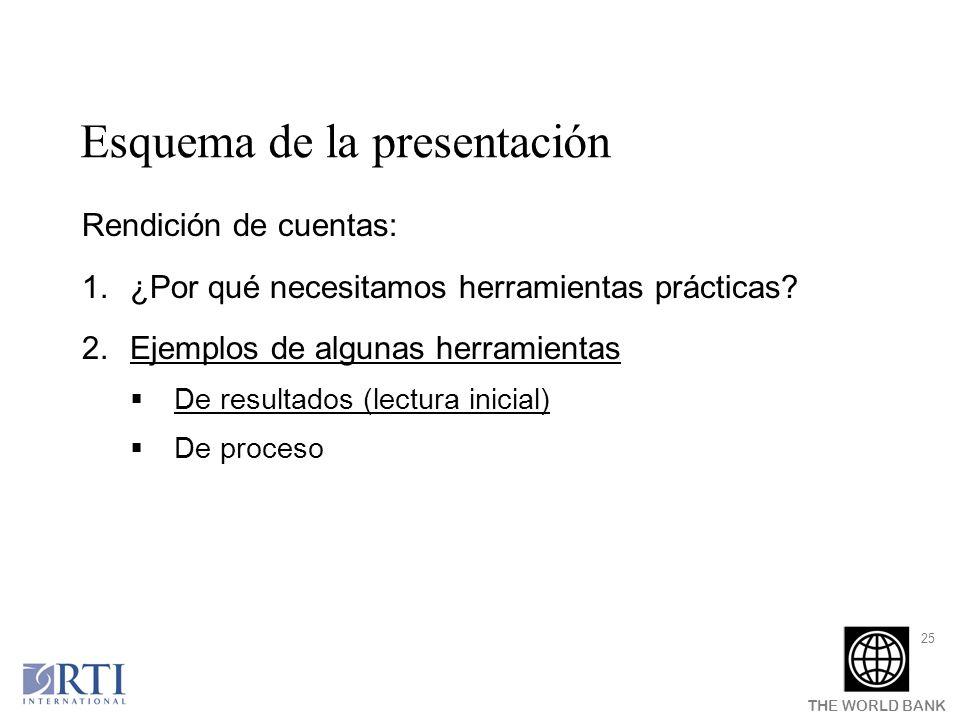 THE WORLD BANK 25 Esquema de la presentación Rendición de cuentas: 1.¿Por qué necesitamos herramientas prácticas? 2.Ejemplos de algunas herramientas D