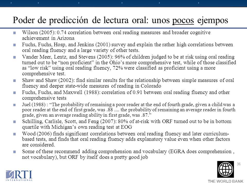 THE WORLD BANK 36 Poder de predicción de lectura oral: unos pocos ejempos Wilson (2005): 0.74 correlation between oral reading measures and broader co