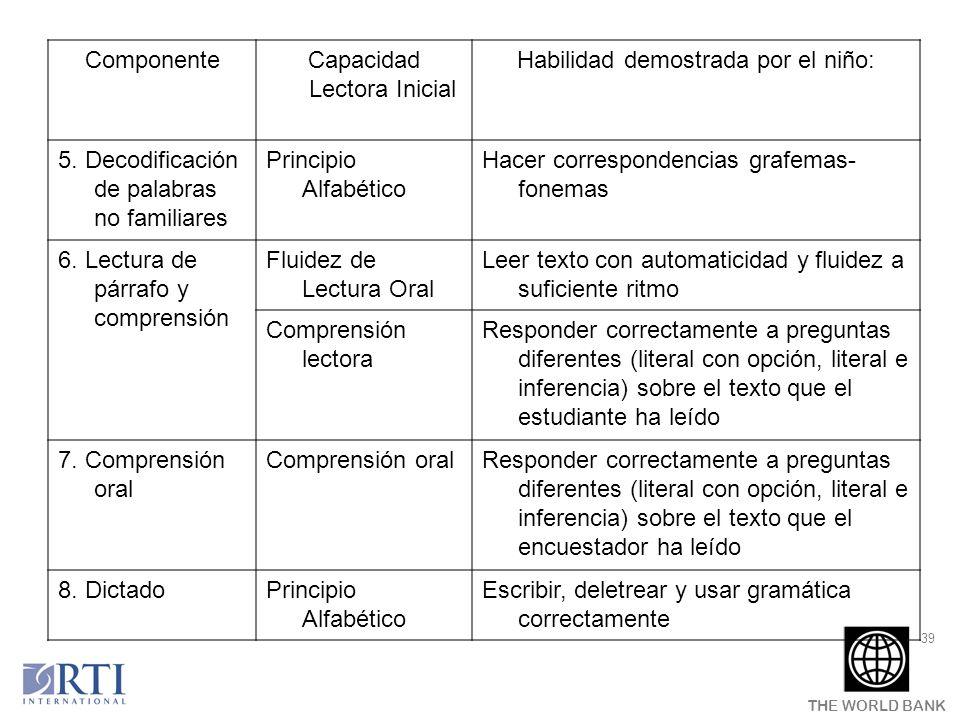 THE WORLD BANK 39 ComponenteCapacidad Lectora Inicial Habilidad demostrada por el niño: 5. Decodificación de palabras no familiares Principio Alfabéti