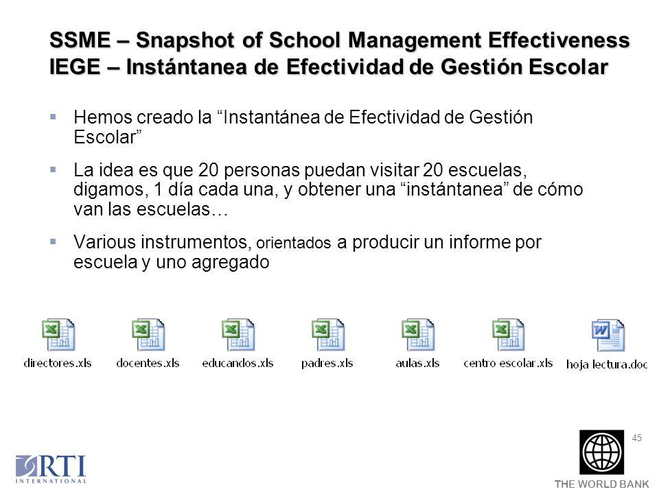 THE WORLD BANK 45 SSME – Snapshot of School Management Effectiveness IEGE – Instántanea de Efectividad de Gestión Escolar Hemos creado la Instantánea
