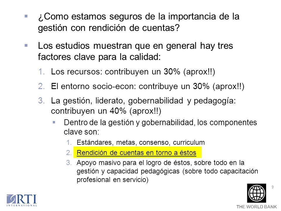 THE WORLD BANK 10 VULNERABILIDAD ESCOLAR Y RENDIMIENTO EN PRUEBA SIMCE 2005 Fuente: Informe UAI, 2006, Sección 1.7.7.