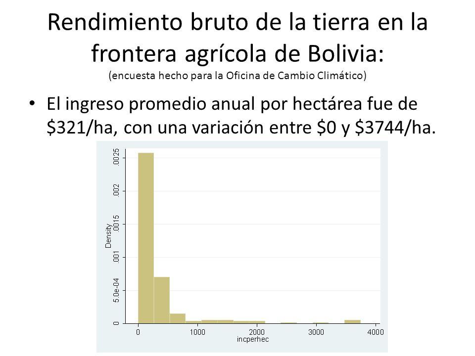 Rendimiento bruto de la tierra en la frontera agrícola de Bolivia: (encuesta hecho para la Oficina de Cambio Climático) El ingreso promedio anual por hectárea fue de $321/ha, con una variación entre $0 y $3744/ha.
