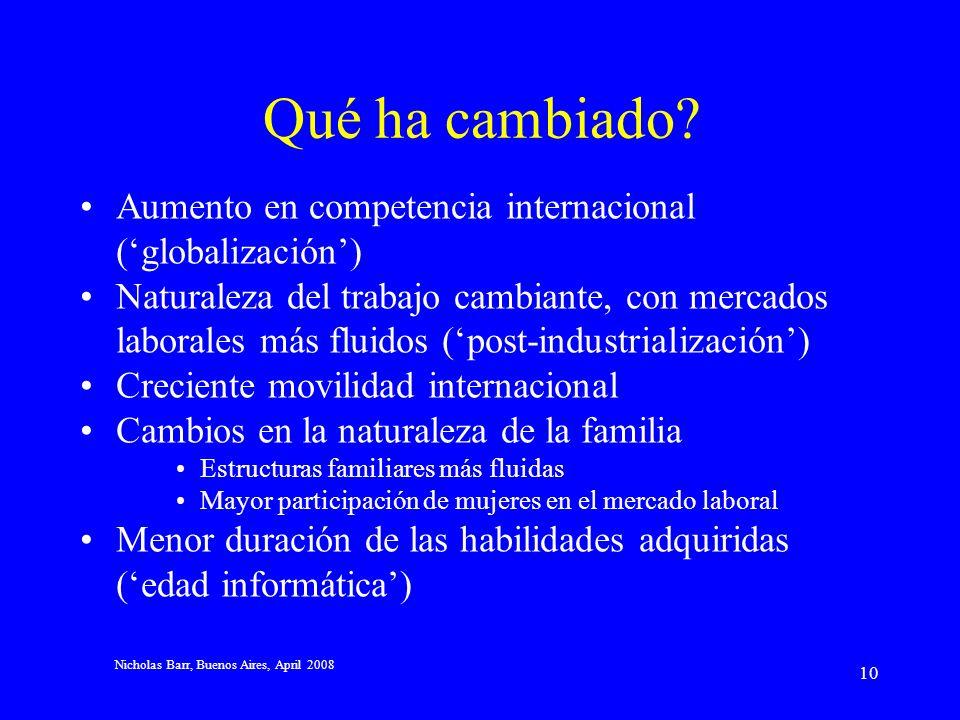 Nicholas Barr, Buenos Aires, April 2008 9 El mundo en aquel entonces La política social en 1950 se basaba en una serie de suposiciones Estados-nación