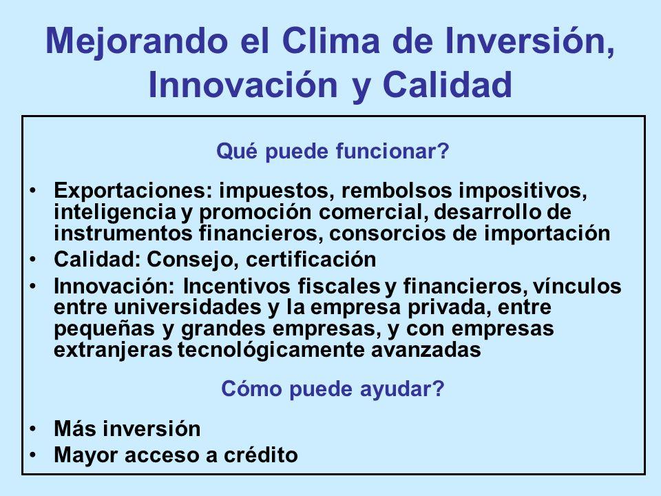 Mejorando el Clima de Inversión, Innovación y Calidad Qué puede funcionar.