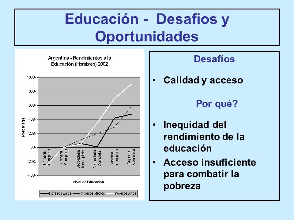 Educación - Desafios y Oportunidades Desafíos Calidad y acceso Por qué.