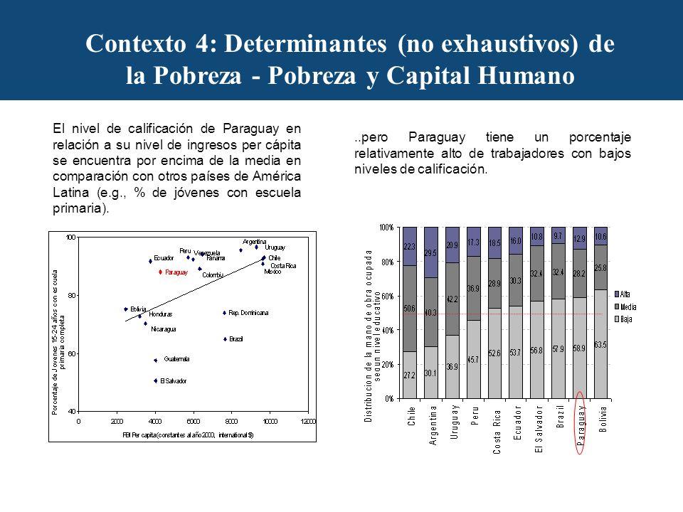 El nivel de calificación de Paraguay en relación a su nivel de ingresos per cápita se encuentra por encima de la media en comparación con otros países de América Latina (e.g., % de jóvenes con escuela primaria)...pero Paraguay tiene un porcentaje relativamente alto de trabajadores con bajos niveles de calificación.