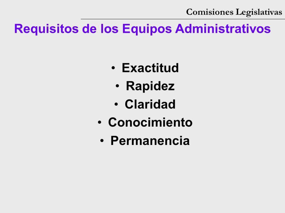 Comisiones Legislativas Exactitud Rapidez Claridad Conocimiento Permanencia Requisitos de los Equipos Administrativos