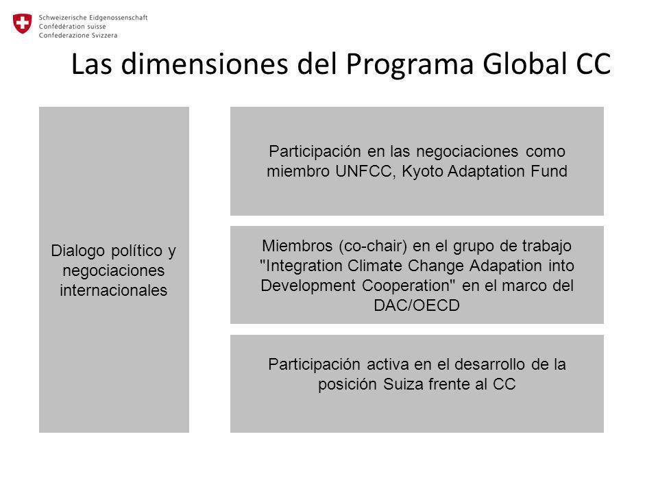 Dialogo político y negociaciones internacionales Participación en las negociaciones como miembro UNFCC, Kyoto Adaptation Fund Miembros (co-chair) en e