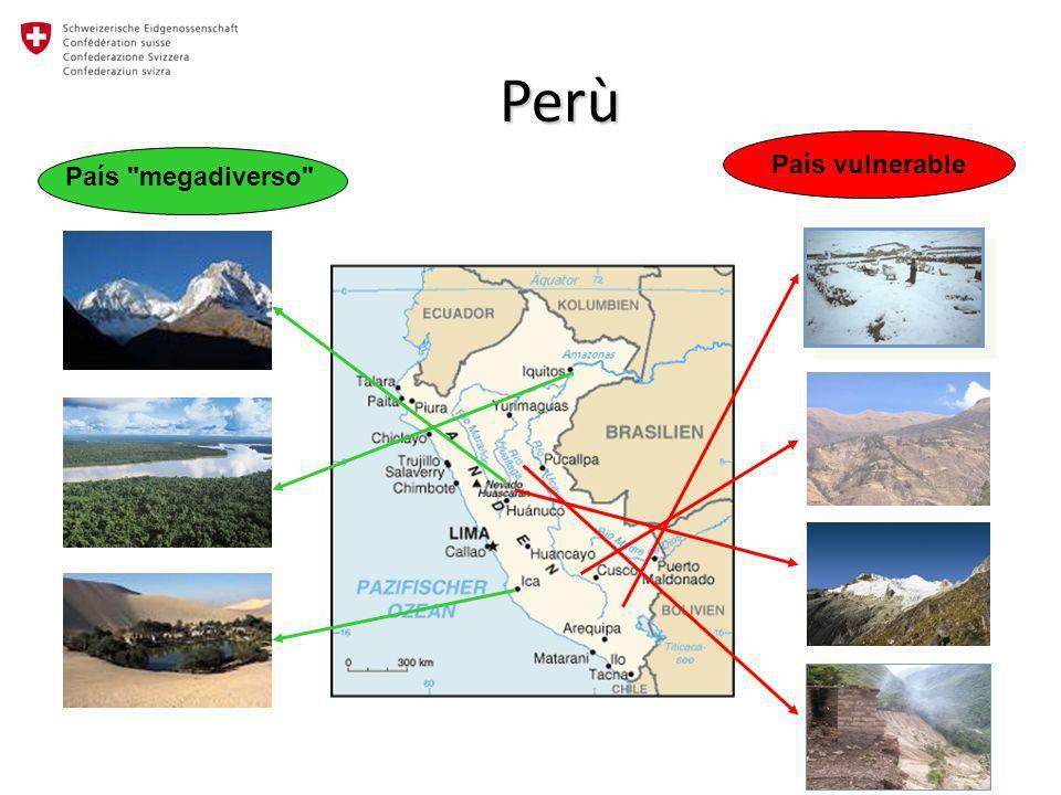 Perù País