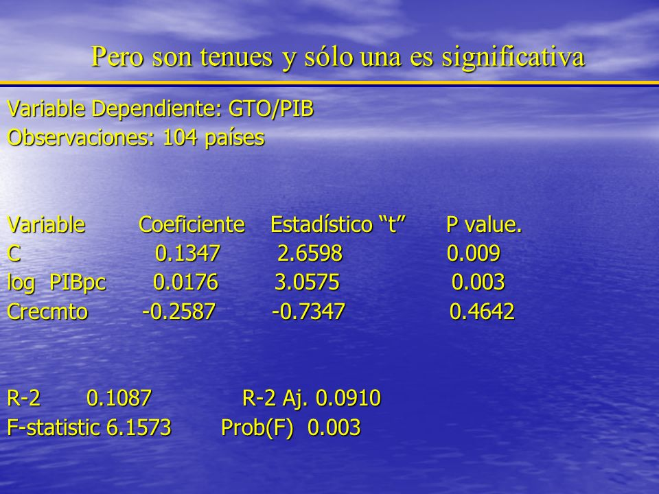 Pero son tenues y sólo una es significativa Variable Dependiente: GTO/PIB Observaciones: 104 países VariableCoeficienteEstadístico t P value.