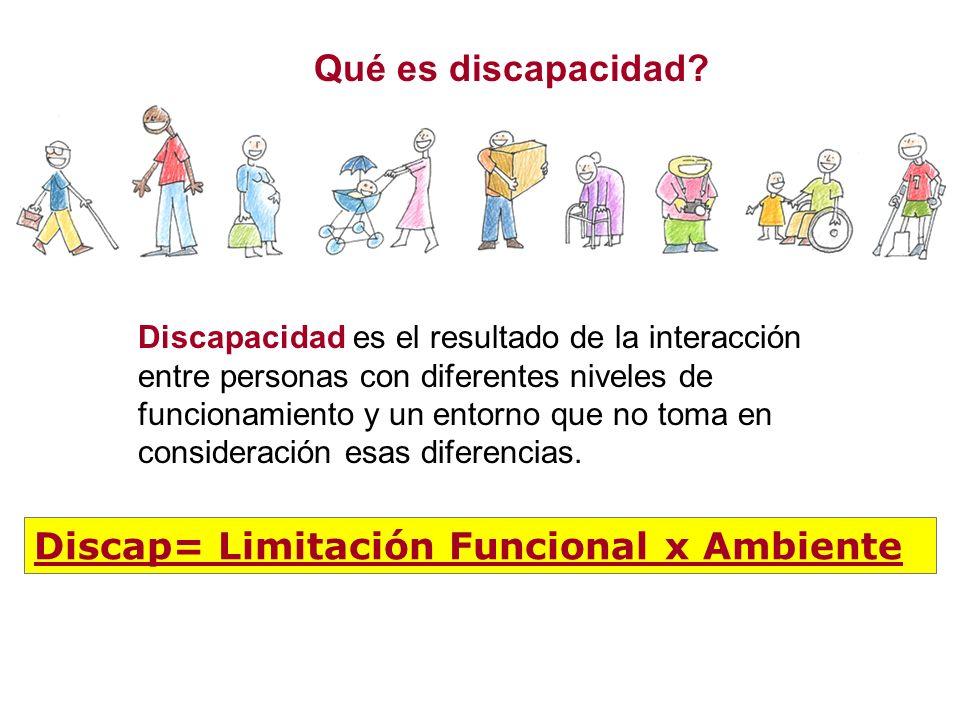 Discapacidad es el resultado de la interacción entre personas con diferentes niveles de funcionamiento y un entorno que no toma en consideración esas
