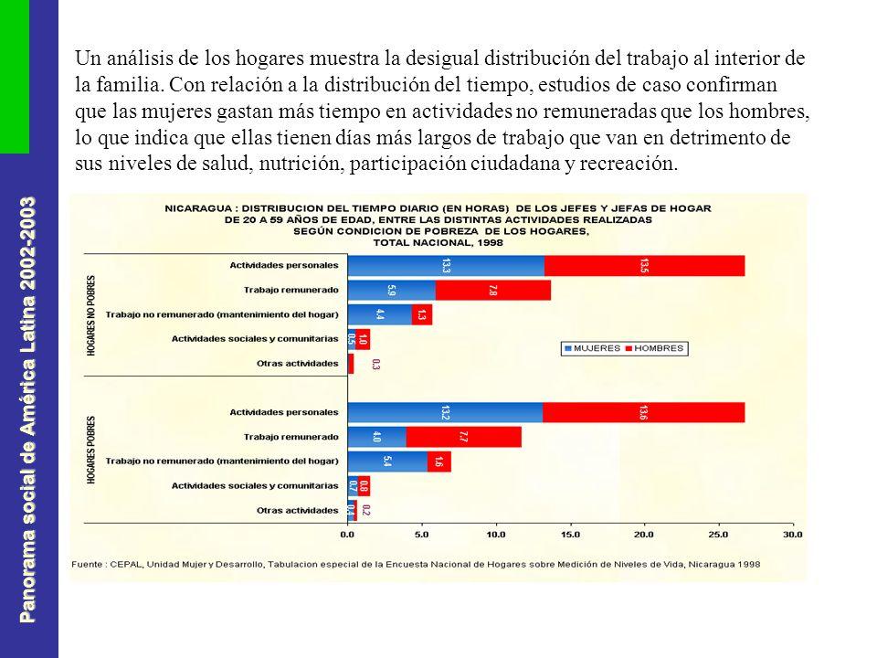 Panorama social de América Latina 2002-2003 Un análisis de los hogares muestra la desigual distribución del trabajo al interior de la familia.
