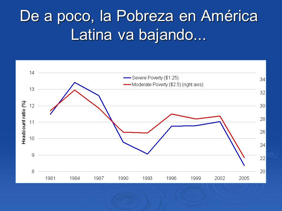 Pero la Desigualdad sigue muy alta...