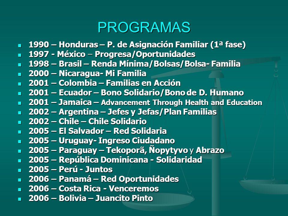 CONDICIONALIDADES EL SALVADOR: niños de 6-14 años en la escuela; registrar a la familia en los programas de salud, asistir a los controles de salud infantil y prenatal, cumplir con el protocolo básico materno infantil y el de vacunación; asistir a las capacitaciones.