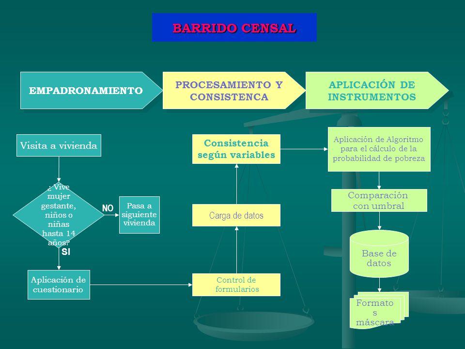 ROL DE LAS MUNICIPALIDADES Bolsa Familia (Brasil): gestión a cargo de las municipalidades.