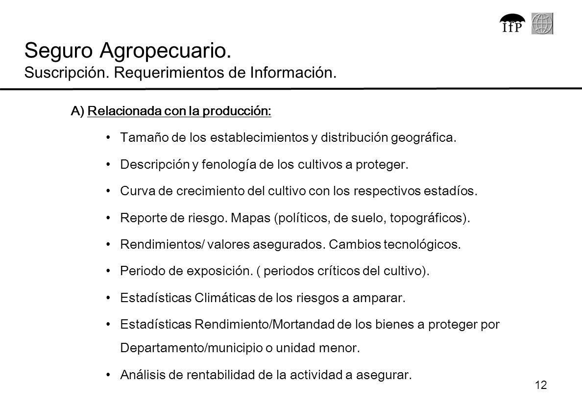 12 A) Relacionada con la producción: Tamaño de los establecimientos y distribución geográfica. Descripción y fenología de los cultivos a proteger. Cur
