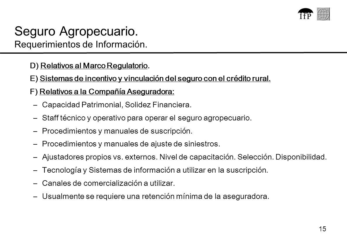 15 D) Relativos al Marco Regulatorio. E) Sistemas de incentivo y vinculación del seguro con el crédito rural. F) Relativos a la Compañía Aseguradora: