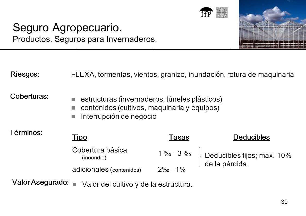 30 FLEXA, tormentas, vientos, granizo, inundación, rotura de maquinaria estructuras (invernaderos, túneles plásticos) contenidos (cultivos, maquinaria