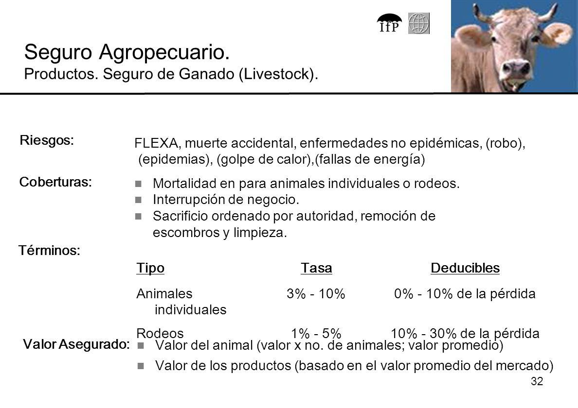 32 FLEXA, muerte accidental, enfermedades no epidémicas, (robo), (epidemias), (golpe de calor),(fallas de energía) Mortalidad en para animales individ