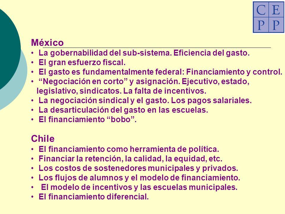 México La gobernabilidad del sub-sistema. Eficiencia del gasto.