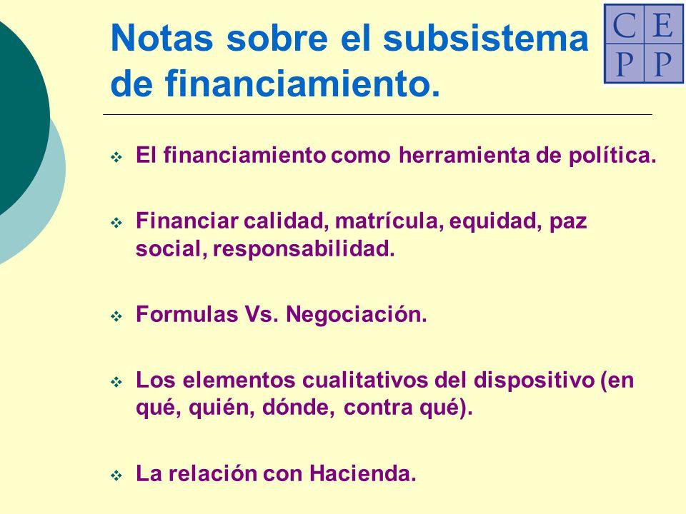 Notas sobre el subsistema de financiamiento. El financiamiento como herramienta de política.