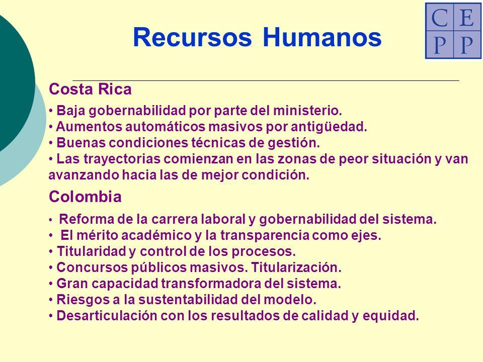 Costa Rica Baja gobernabilidad por parte del ministerio.