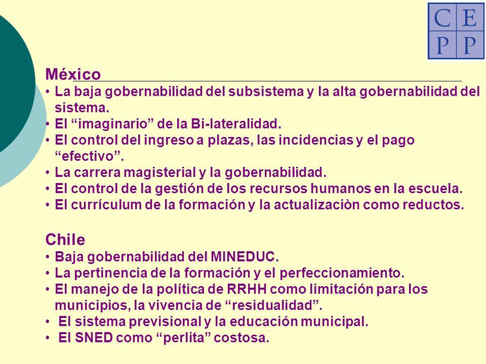México La baja gobernabilidad del subsistema y la alta gobernabilidad del sistema.