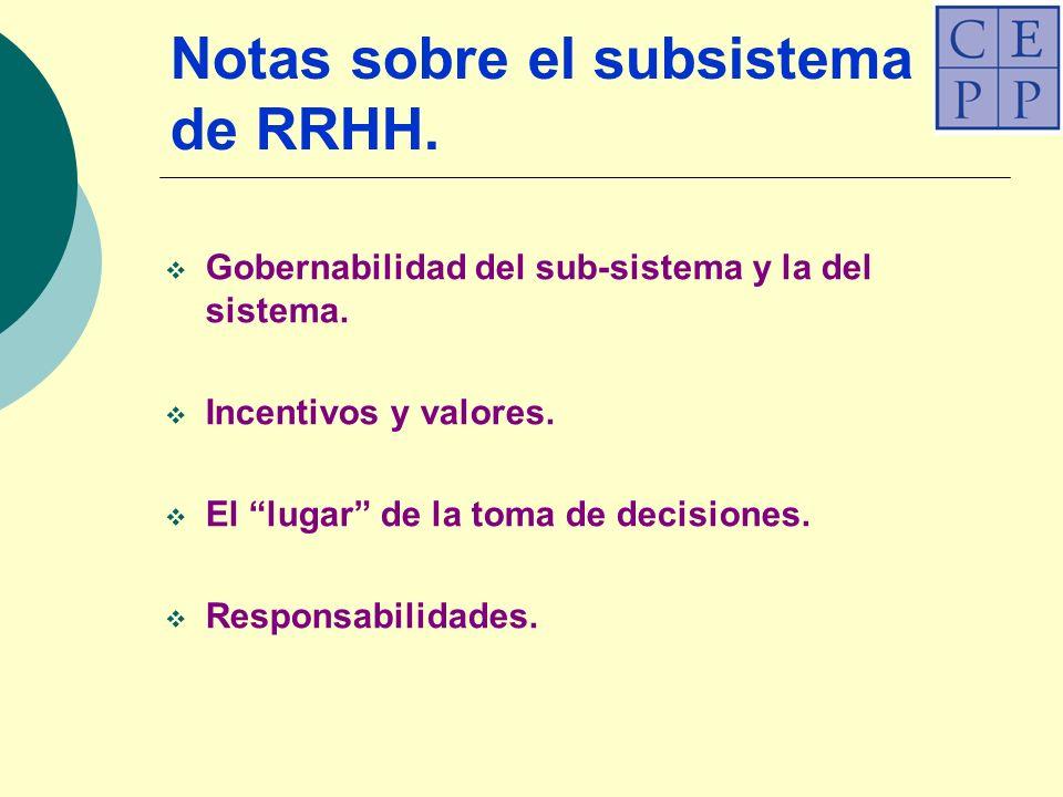 Notas sobre el subsistema de RRHH. Gobernabilidad del sub-sistema y la del sistema.