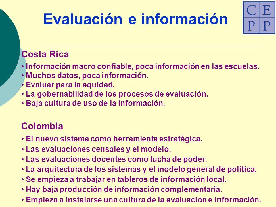 Costa Rica Información macro confiable, poca información en las escuelas.