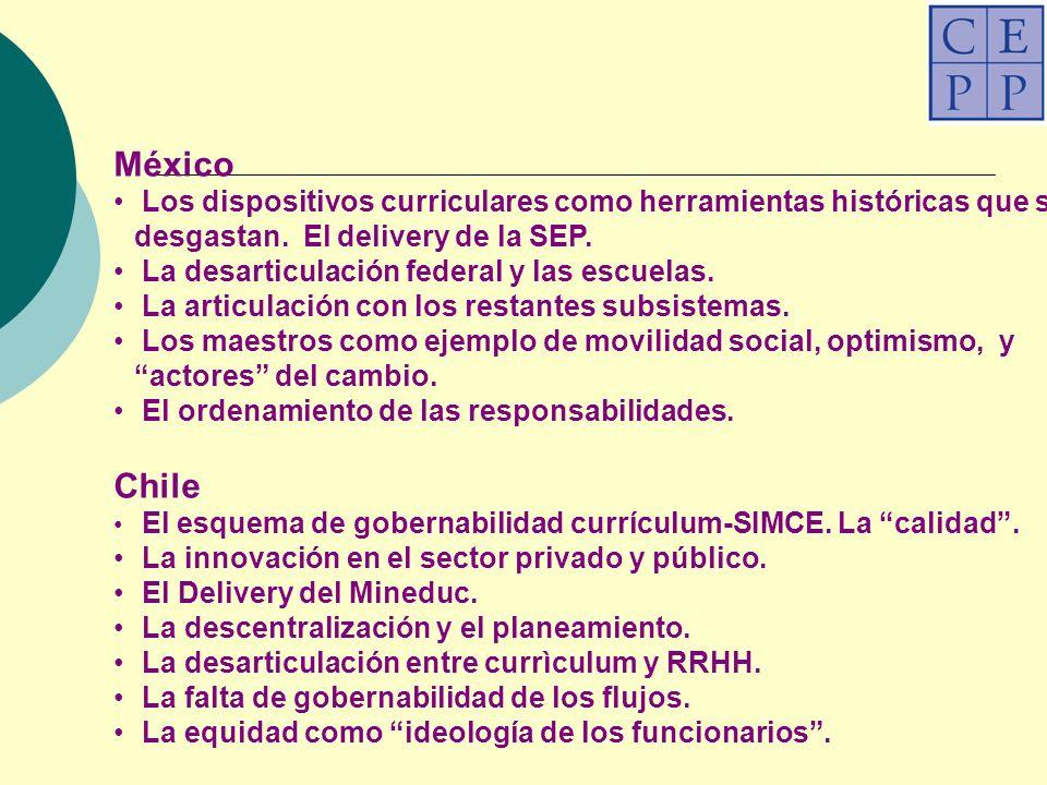 México Los dispositivos curriculares como herramientas históricas que se desgastan.