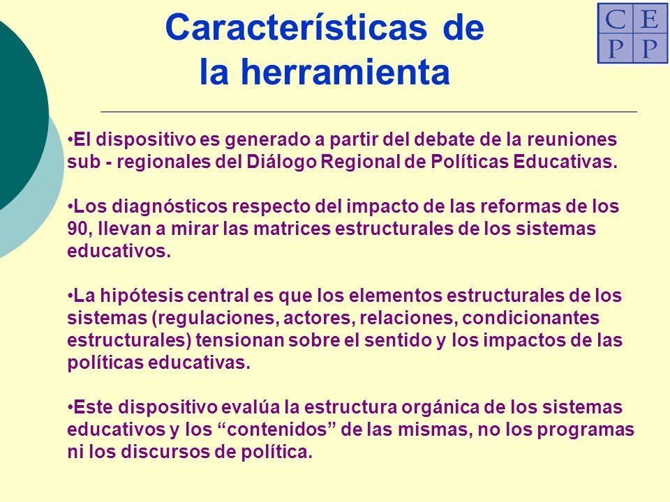 Características de la herramienta El dispositivo es generado a partir del debate de la reuniones sub - regionales del Diálogo Regional de Políticas Educativas.