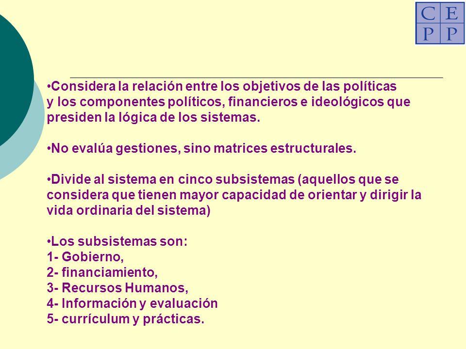 Subsistema de Gobierno Costa Rica Baja gobernabilidad del sistema.