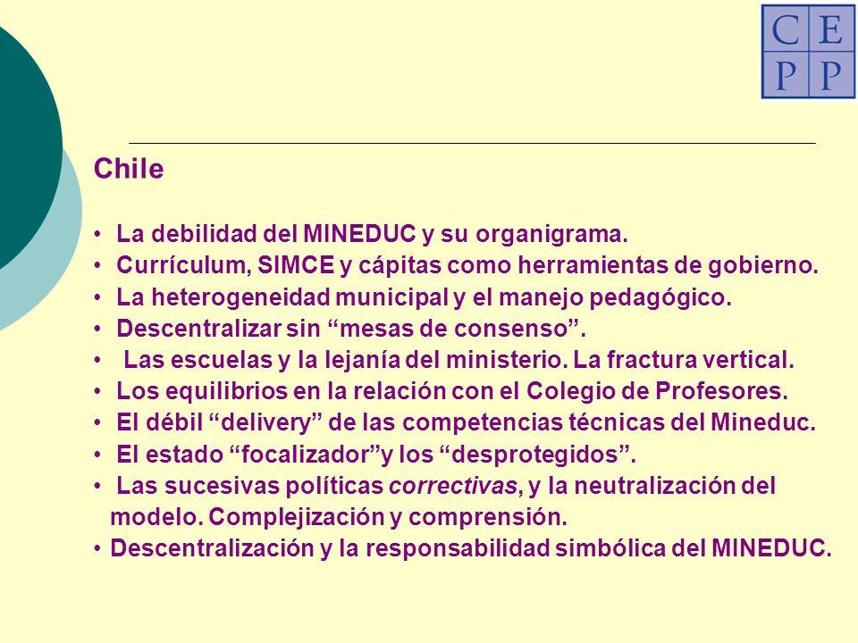 Chile La debilidad del MINEDUC y su organigrama.