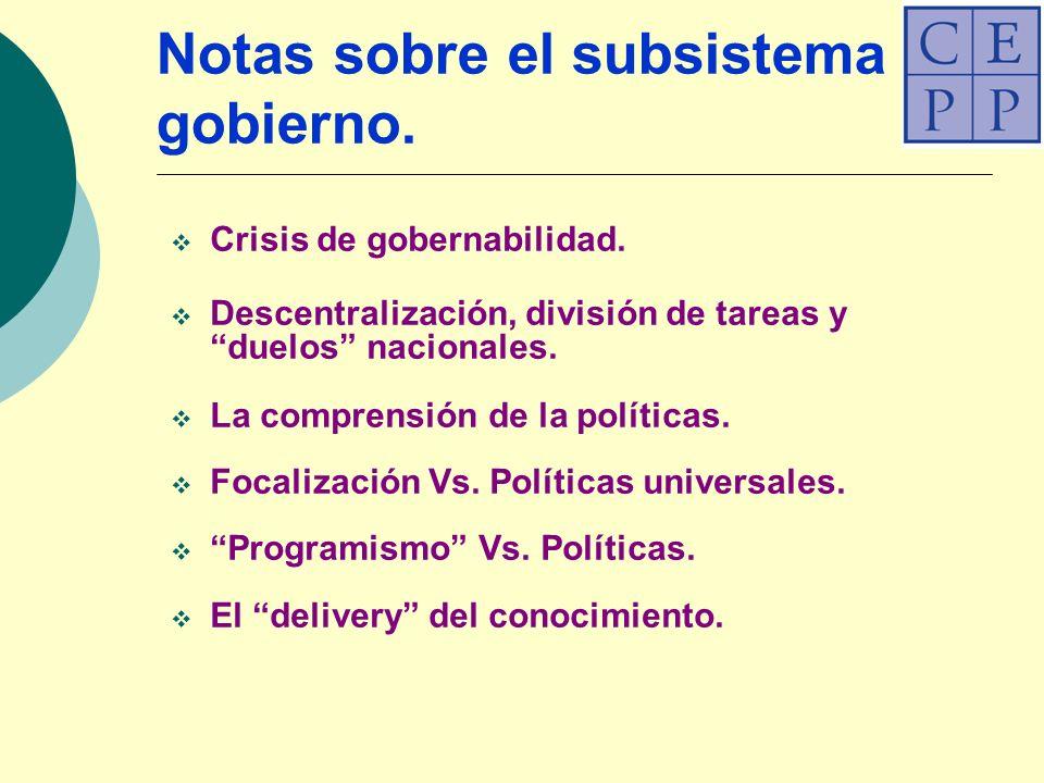 Notas sobre el subsistema de gobierno. Crisis de gobernabilidad.