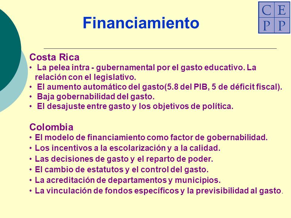 Costa Rica La pelea intra - gubernamental por el gasto educativo.