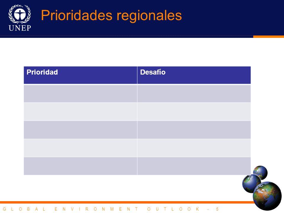 G L O B A L E N V I R O N M E N T O U T L O O K - 5 Prioridades regionales PrioridadDesafío