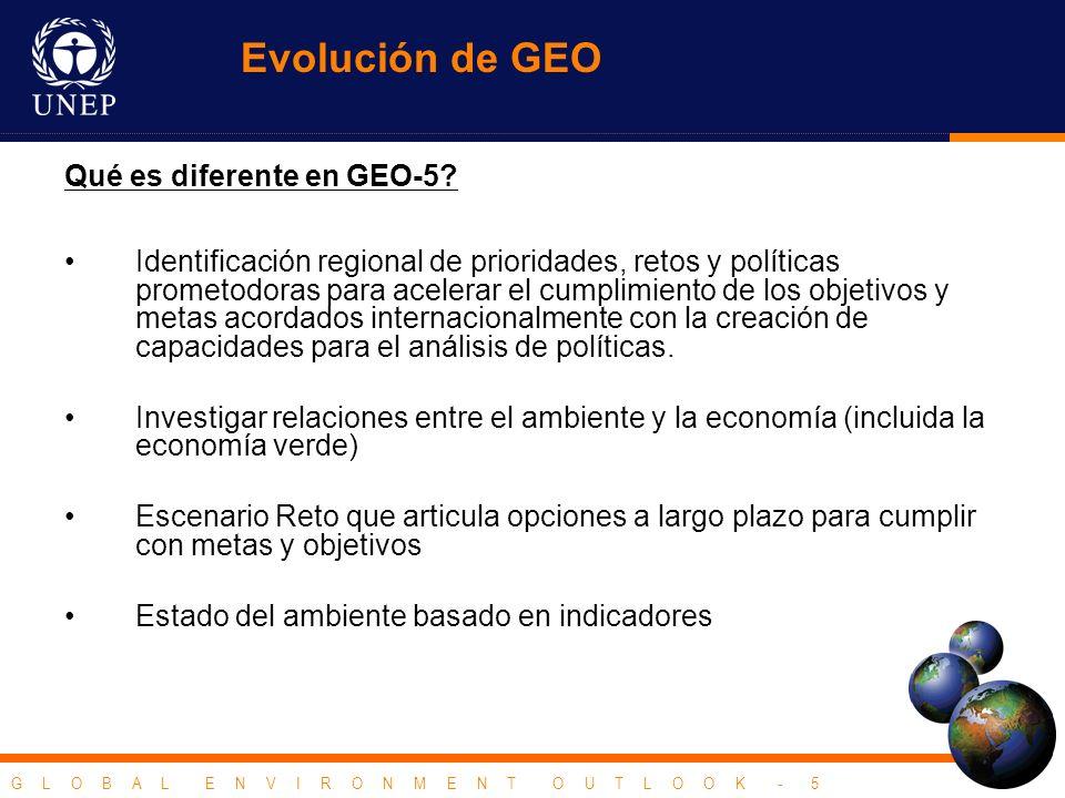 Evolución de GEO Qué es diferente en GEO-5.