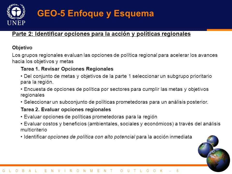 G L O B A L E N V I R O N M E N T O U T L O O K - 5 Parte 2: Identificar opciones para la acción y políticas regionales Tarea 1.