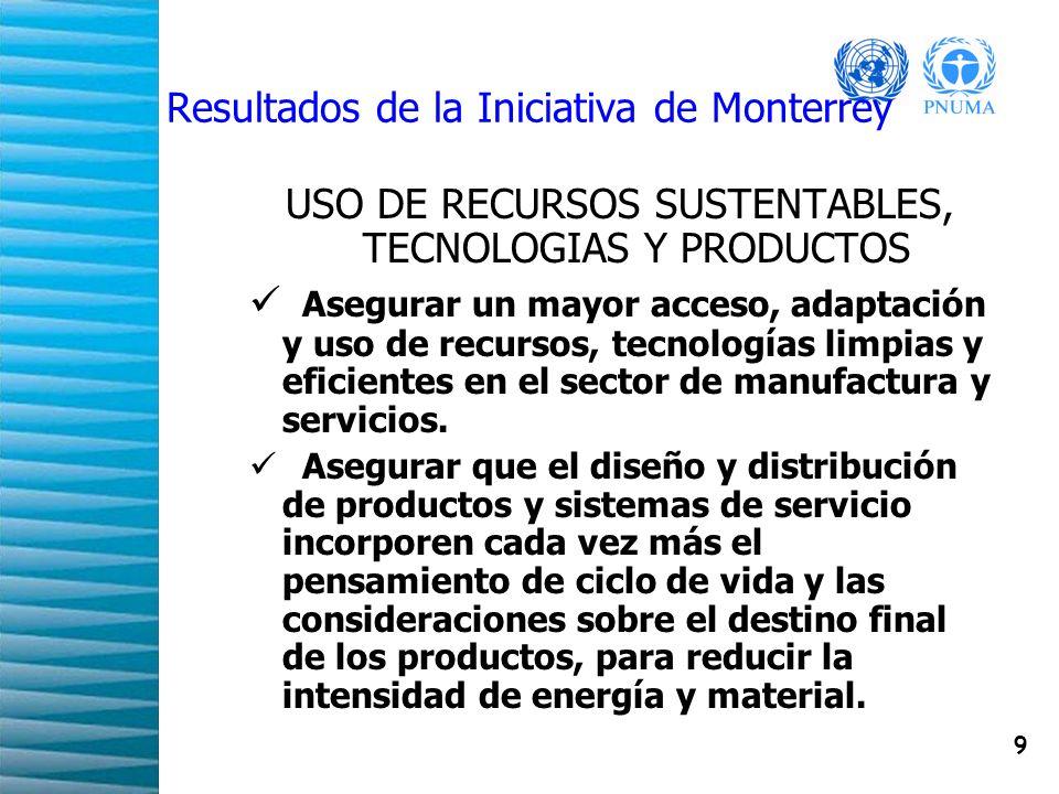 9 Resultados de la Iniciativa de Monterrey USO DE RECURSOS SUSTENTABLES, TECNOLOGIAS Y PRODUCTOS Asegurar un mayor acceso, adaptación y uso de recurso