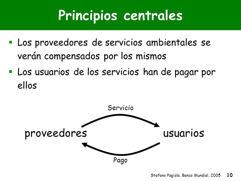 Stefano Pagiola, Banco Mundial, 2005 10 Principios centrales Los proveedores de servicios ambientales se verán compensados por los mismos Los usuarios