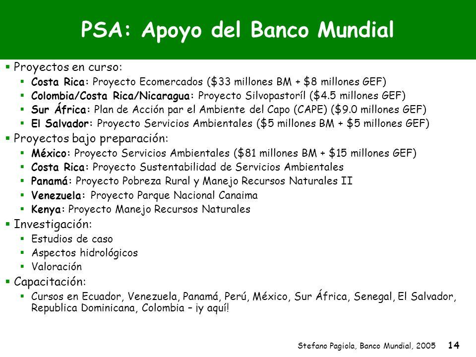 Stefano Pagiola, Banco Mundial, 2005 14 PSA: Apoyo del Banco Mundial Proyectos en curso: Costa Rica: Proyecto Ecomercados ($33 millones BM + $8 millon