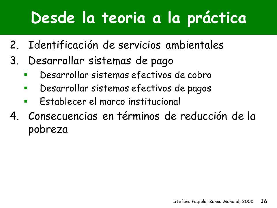 Stefano Pagiola, Banco Mundial, 2005 16 Desde la teoria a la práctica 2.Identificación de servicios ambientales 3.Desarrollar sistemas de pago Desarro