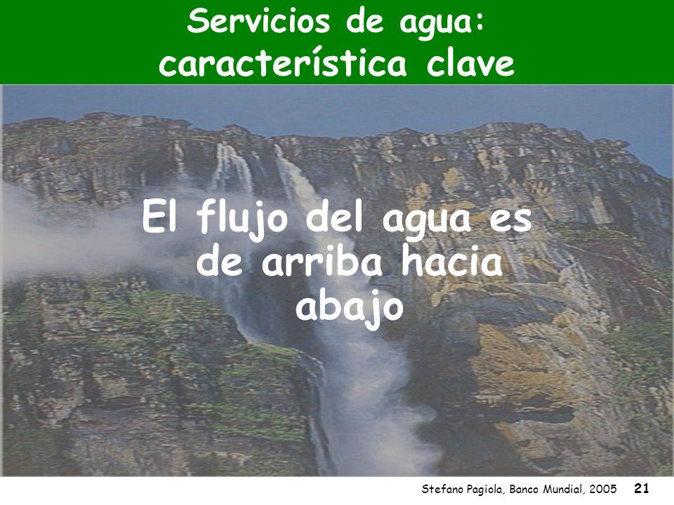 Stefano Pagiola, Banco Mundial, 2005 21 Servicios de agua: característica clave El flujo del agua es de arriba hacia abajo