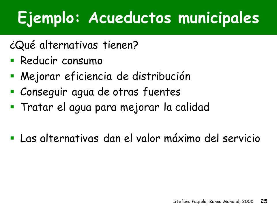 Stefano Pagiola, Banco Mundial, 2005 25 Ejemplo: Acueductos municipales ¿Qué alternativas tienen? Reducir consumo Mejorar eficiencia de distribución C