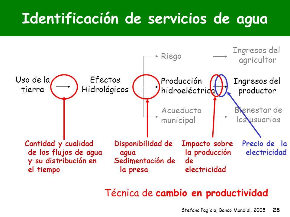 Stefano Pagiola, Banco Mundial, 2005 28 Identificación de servicios de agua Uso de la tierra Efectos Hidrológicos Producción hidroeléctrica Acueducto
