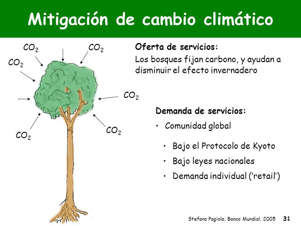 Stefano Pagiola, Banco Mundial, 2005 31 Mitigación de cambio climático Demanda de servicios: Comunidad global Bajo el Protocolo de Kyoto Bajo leyes na
