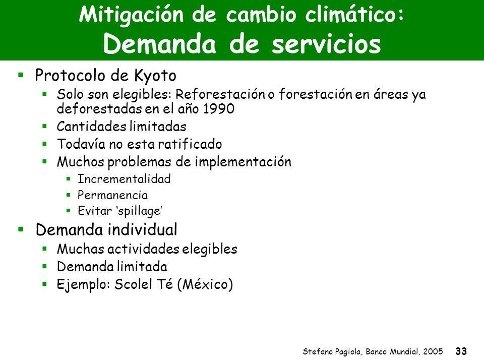 Stefano Pagiola, Banco Mundial, 2005 33 Mitigación de cambio climático: Demanda de servicios Protocolo de Kyoto Solo son elegibles: Reforestación o fo