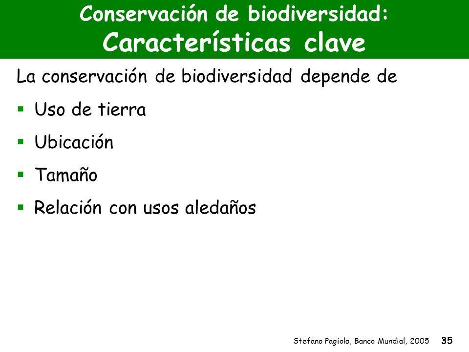 Stefano Pagiola, Banco Mundial, 2005 35 Conservación de biodiversidad: Características clave La conservación de biodiversidad depende de Uso de tierra